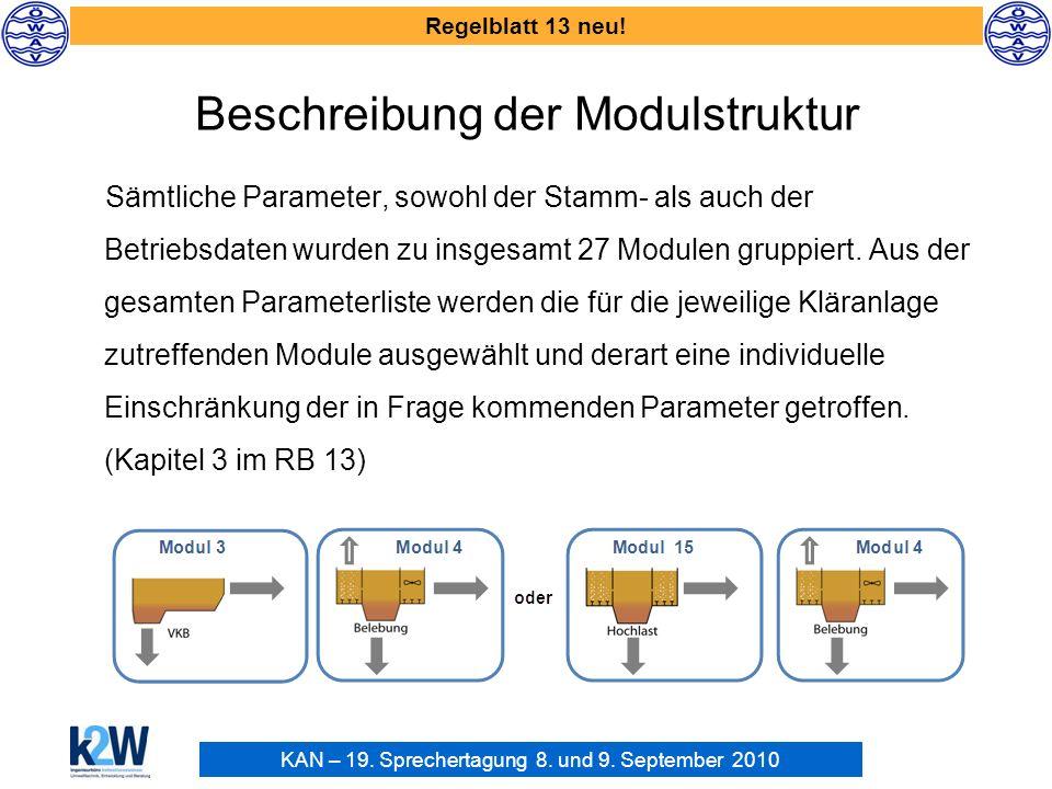 KAN – 19. Sprechertagung 8. und 9. September 2010 Regelblatt 13 neu! Beschreibung der Modulstruktur Sämtliche Parameter, sowohl der Stamm- als auch de