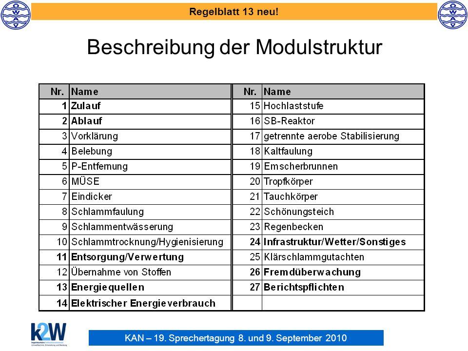 KAN – 19. Sprechertagung 8. und 9. September 2010 Regelblatt 13 neu! Beschreibung der Modulstruktur
