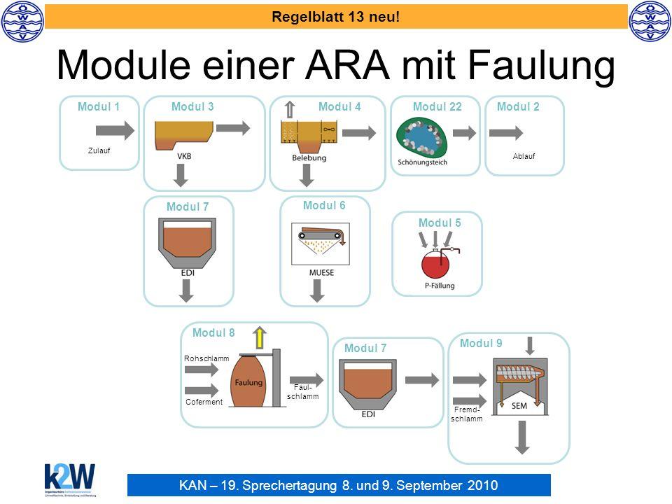 KAN – 19. Sprechertagung 8. und 9. September 2010 Regelblatt 13 neu! cv Modul 3Modul 1Modul 4Modul 2 Modul 8 Modul 22 Modul 6 Modul 7 Modul 9 Modul 5