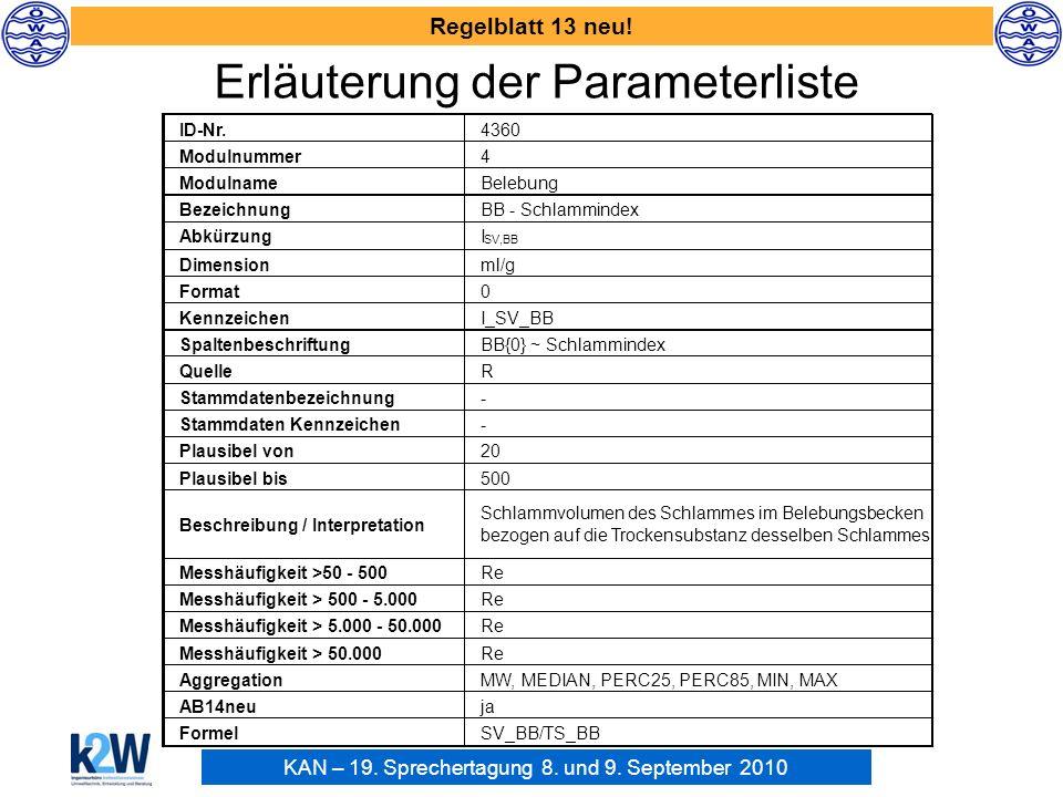 KAN – 19. Sprechertagung 8. und 9. September 2010 Regelblatt 13 neu! Erläuterung der Parameterliste