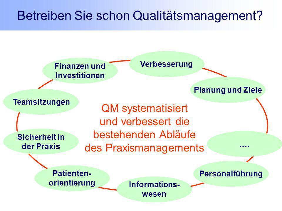 QM systematisiert und verbessert die bestehenden Abläufe des Praxismanagements Informations- wesen Sicherheit in der Praxis Personalführung Planung un