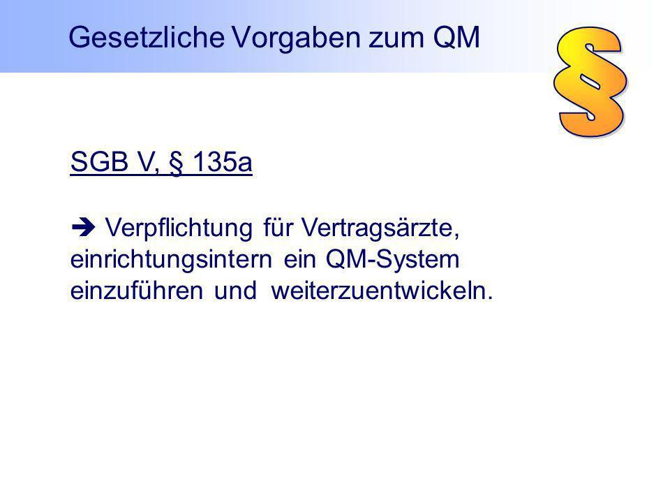 Gesetzliche Vorgaben zum QM SGB V, § 135a Verpflichtung für Vertragsärzte, einrichtungsintern ein QM-System einzuführen und weiterzuentwickeln.