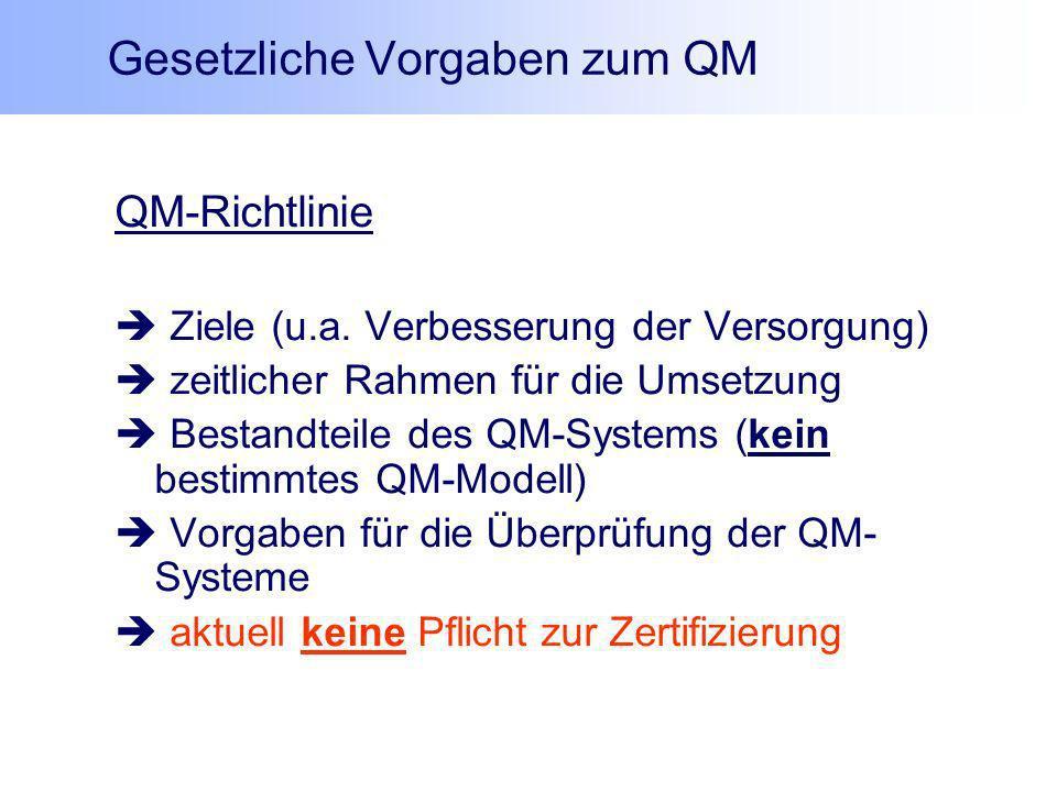 QM-Richtlinie Ziele (u.a. Verbesserung der Versorgung) zeitlicher Rahmen für die Umsetzung Bestandteile des QM-Systems (kein bestimmtes QM-Modell) Vor