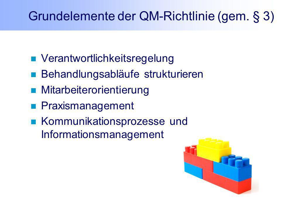 Grundelemente der QM-Richtlinie (gem. § 3) Verantwortlichkeitsregelung Behandlungsabläufe strukturieren Mitarbeiterorientierung Praxismanagement Kommu