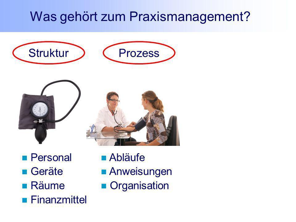 Struktur Prozess Personal Geräte Räume Finanzmittel Abläufe Anweisungen Organisation Was gehört zum Praxismanagement?