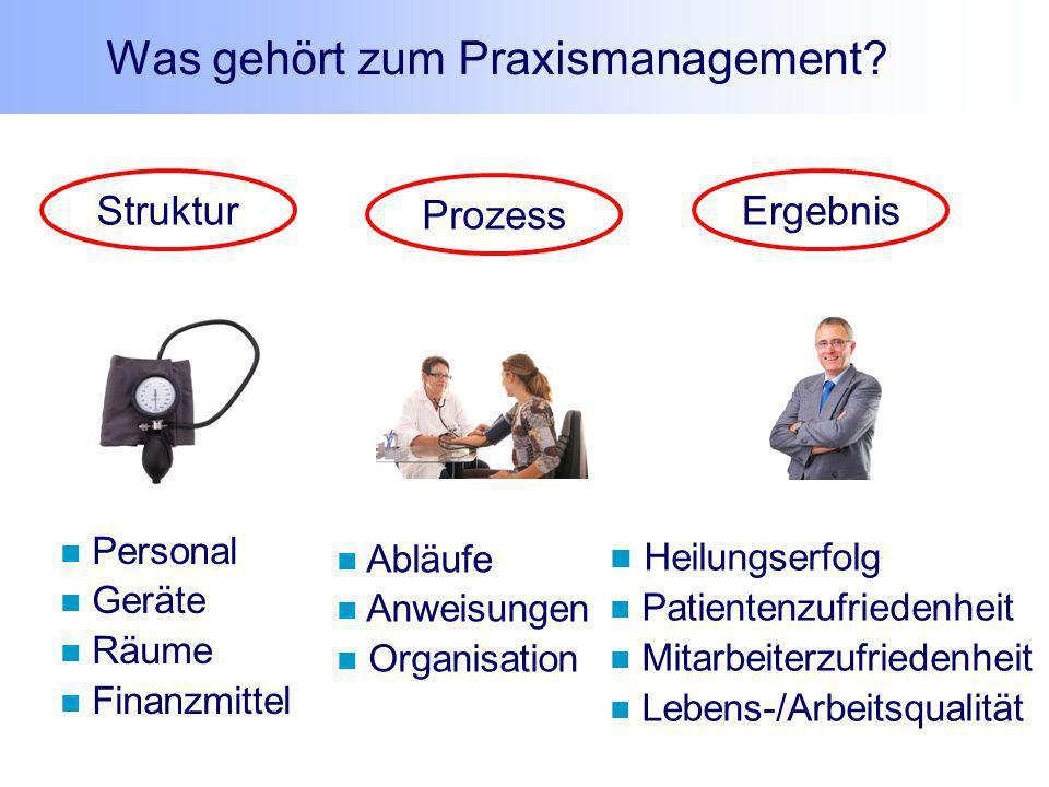Struktur Prozess Ergebnis Personal Geräte Räume Finanzmittel Abläufe Anweisungen Organisation Heilungserfolg Patientenzufriedenheit Mitarbeiterzufried