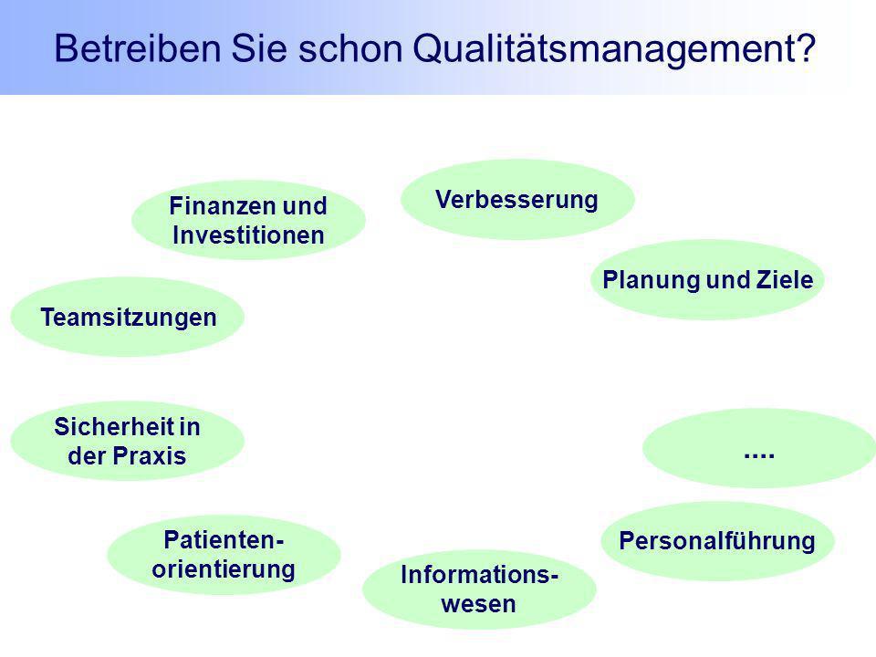Informations- wesen Sicherheit in der Praxis Personalführung Planung und Ziele Finanzen und Investitionen Patienten- orientierung Verbesserung Teamsit