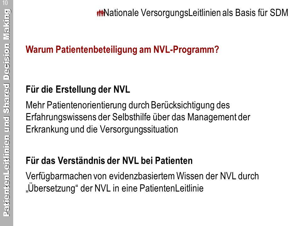 PatientenLeitlinien und Shared Decision Making 10 Nationale VersorgungsLeitlinien als Basis für SDM Warum Patientenbeteiligung am NVL-Programm? Für di