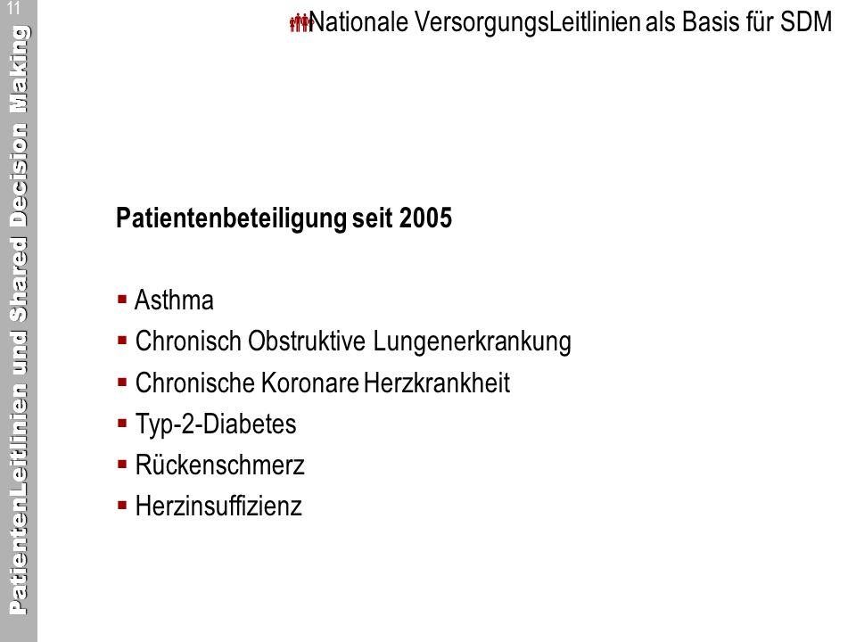 PatientenLeitlinien und Shared Decision Making 11 Nationale VersorgungsLeitlinien als Basis für SDM Patientenbeteiligung seit 2005 Asthma Chronisch Ob