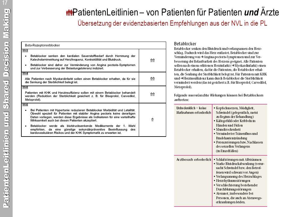 PatientenLeitlinien und Shared Decision Making 17 PatientenLeitlinien – von Patienten für Patienten und Ärzte Übersetzung der evidenzbasierten Empfehl