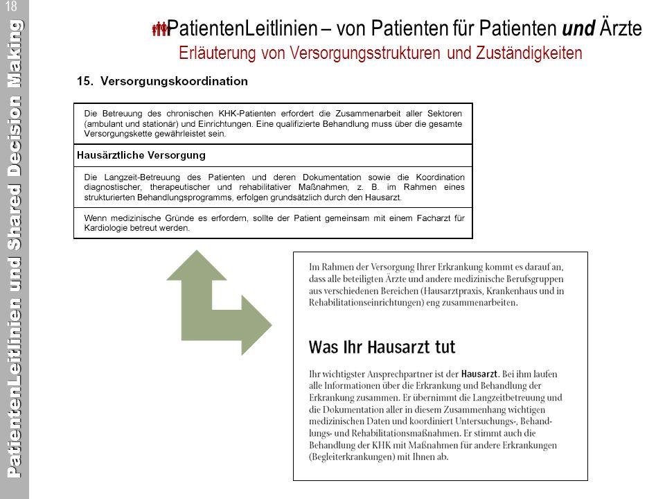 PatientenLeitlinien und Shared Decision Making 18 PatientenLeitlinien – von Patienten für Patienten und Ärzte Erläuterung von Versorgungsstrukturen un