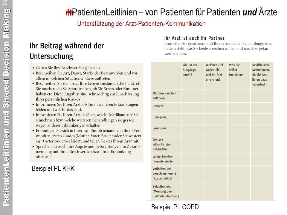 PatientenLeitlinien und Shared Decision Making 20 PatientenLeitlinien – von Patienten für Patienten und Ärzte Unterstützung der Arzt-Patienten-Kommuni