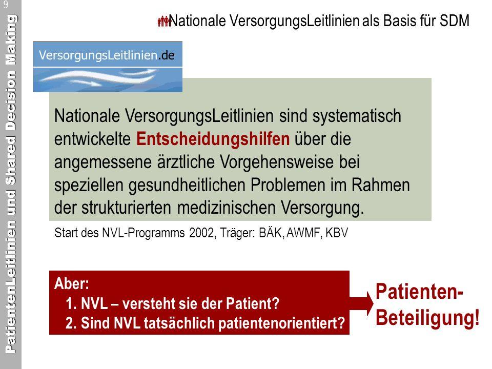 PatientenLeitlinien und Shared Decision Making 9 Nationale VersorgungsLeitlinien als Basis für SDM Nationale VersorgungsLeitlinien sind systematisch e