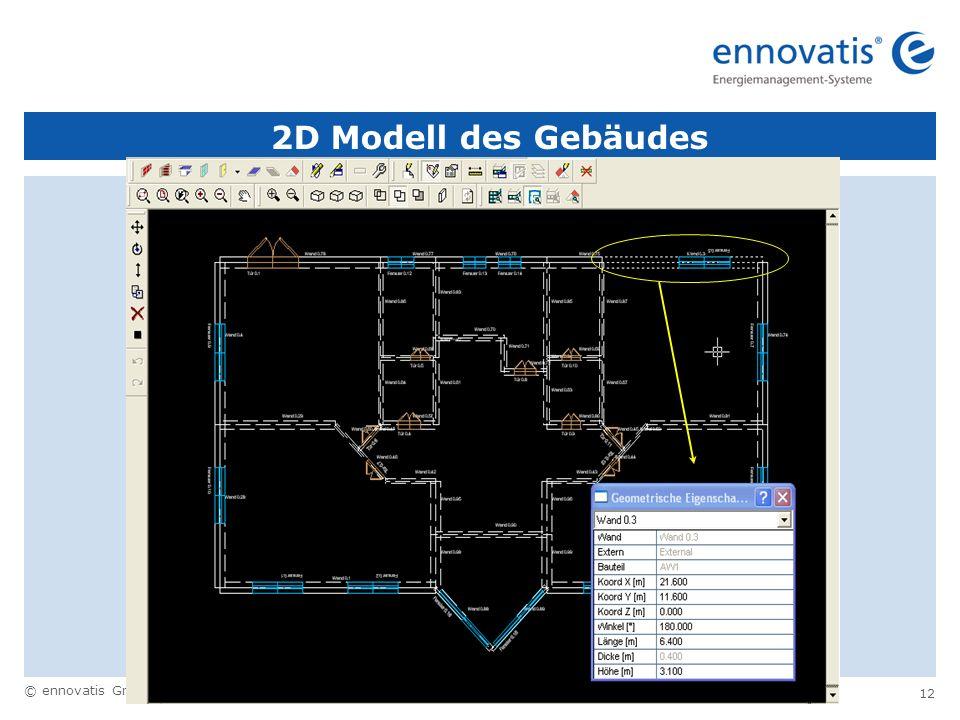 © ennovatis GmbH 12 2D Modell des Gebäudes