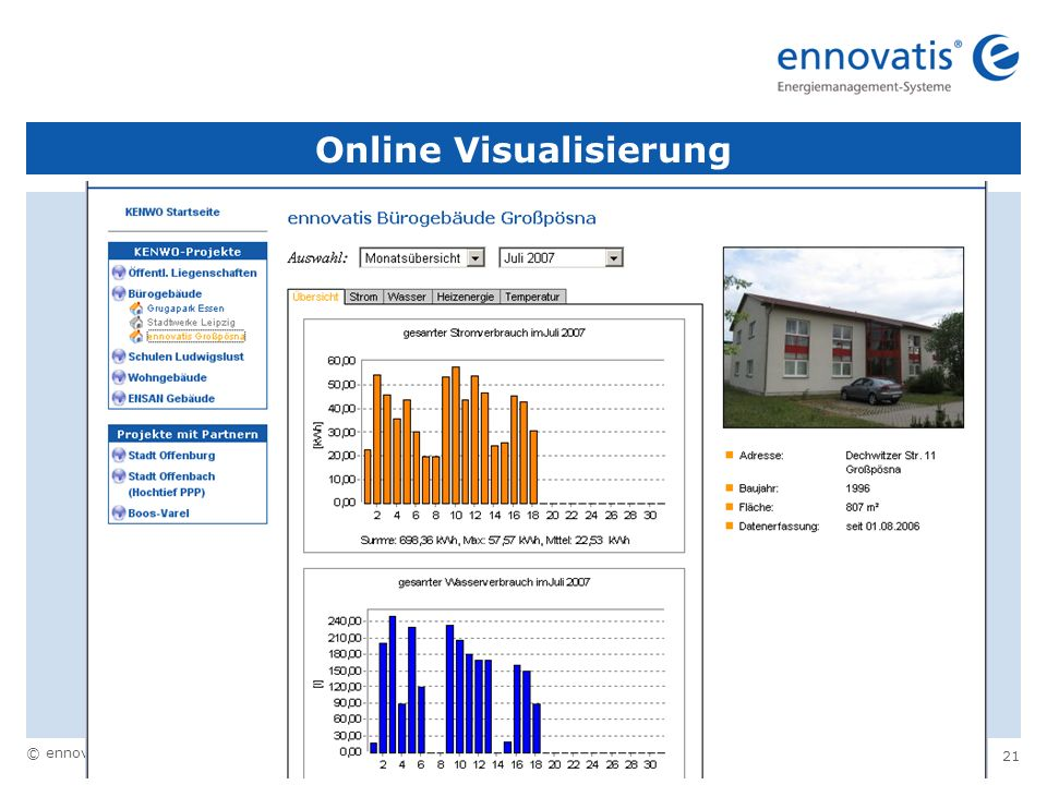 © ennovatis GmbH 21 Online Visualisierung