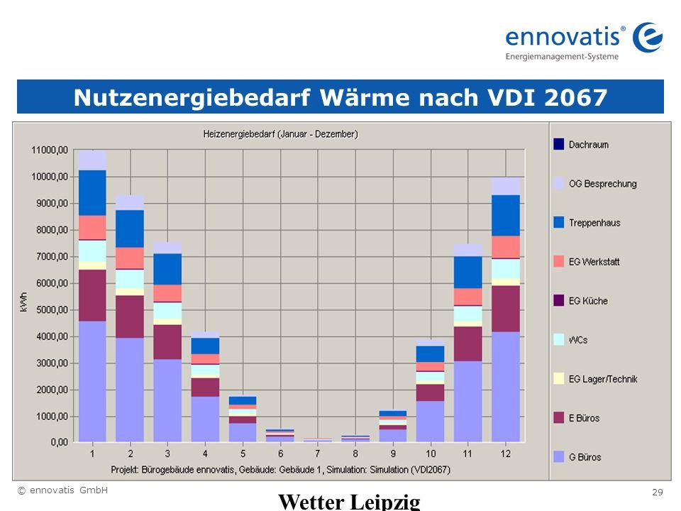 © ennovatis GmbH 29 Nutzenergiebedarf Wärme nach VDI 2067 Wetter Leipzig