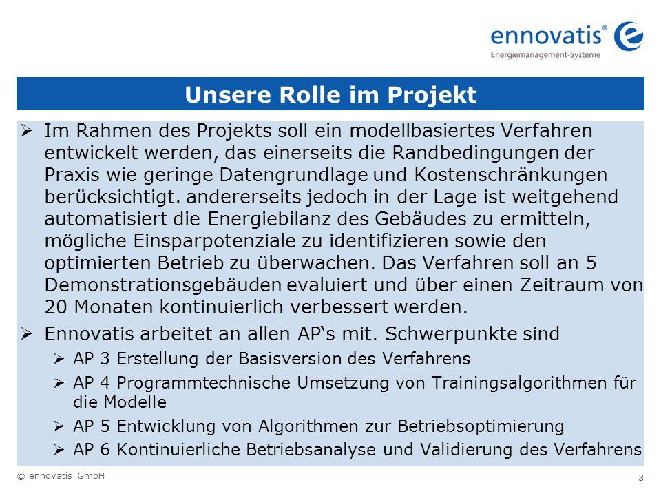 © ennovatis GmbH 3 Unsere Rolle im Projekt Im Rahmen des Projekts soll ein modellbasiertes Verfahren entwickelt werden, das einerseits die Randbedingu