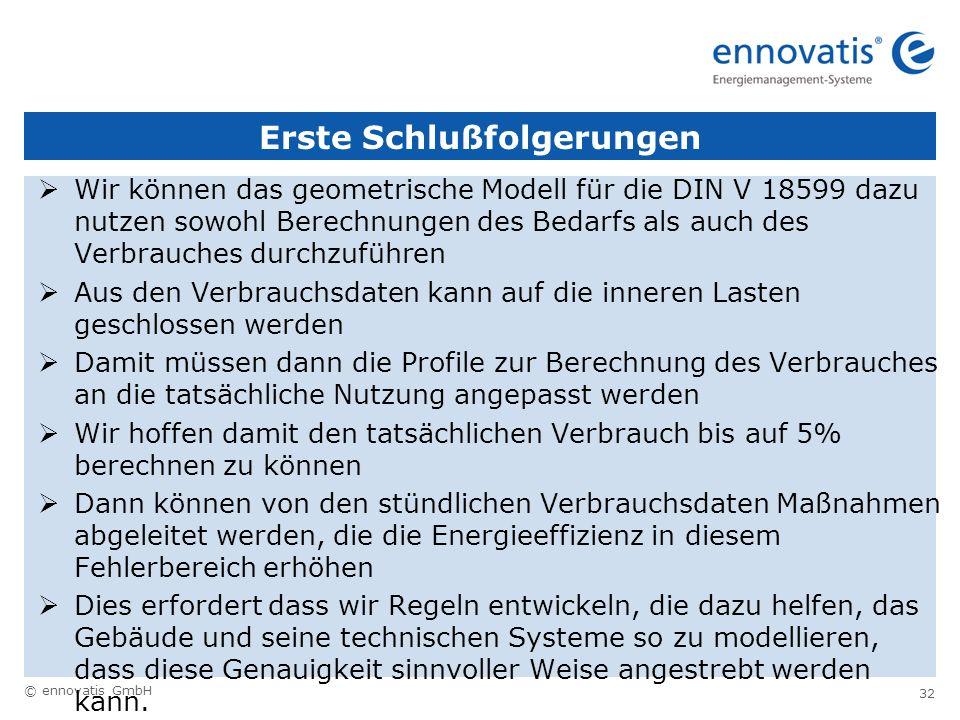 © ennovatis GmbH 32 Erste Schlußfolgerungen Wir können das geometrische Modell für die DIN V 18599 dazu nutzen sowohl Berechnungen des Bedarfs als auc