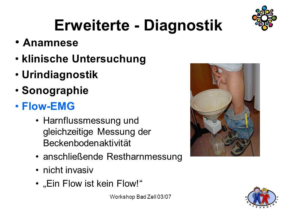 Workshop Bad Zell 03/07 Erweiterte - Diagnostik Anamnese klinische Untersuchung Urindiagnostik Sonographie Flow-EMG Harnflussmessung und gleichzeitige