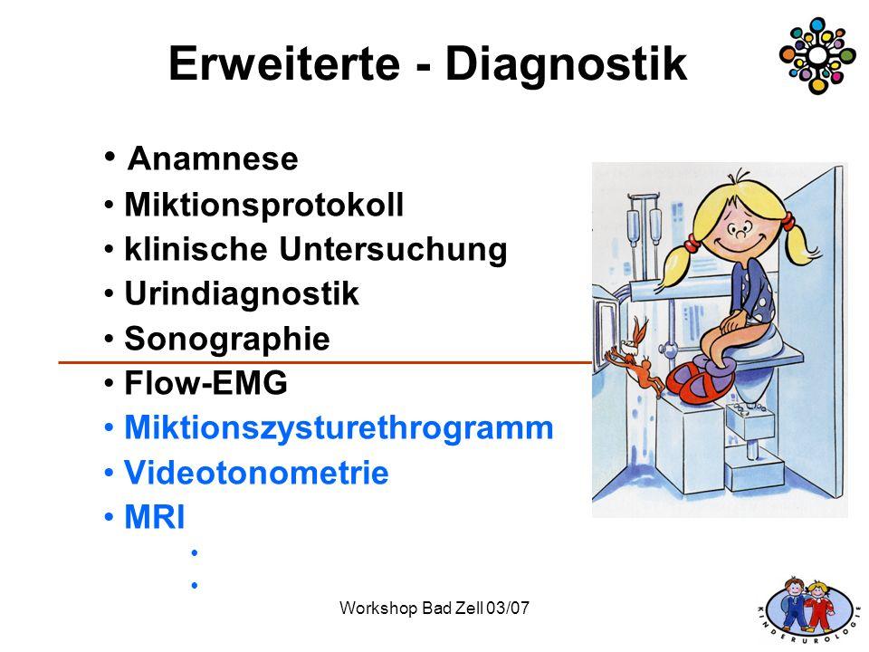 Workshop Bad Zell 03/07 Erweiterte - Diagnostik Anamnese Miktionsprotokoll klinische Untersuchung Urindiagnostik Sonographie Flow-EMG Miktionszysturet