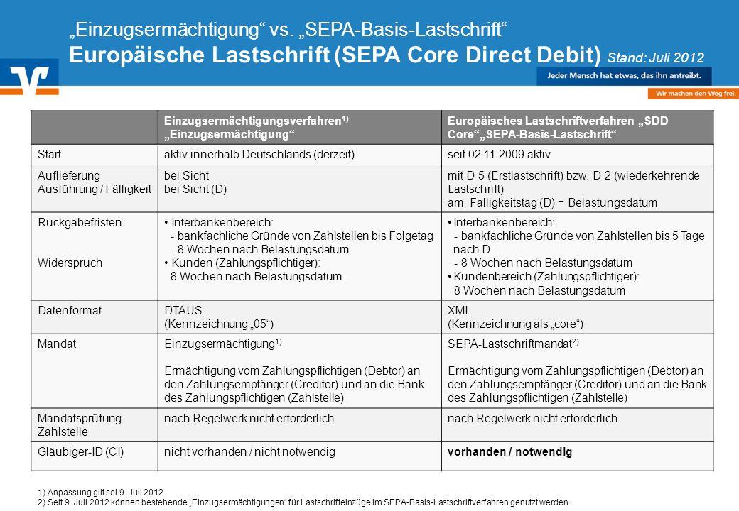 Diagramm Text / Bild BildText Diagramm Ende Diagramm Text / Bild Einzugsermächtigung vs. SEPA-Basis-Lastschrift Europäische Lastschrift (SEPA Core Dir