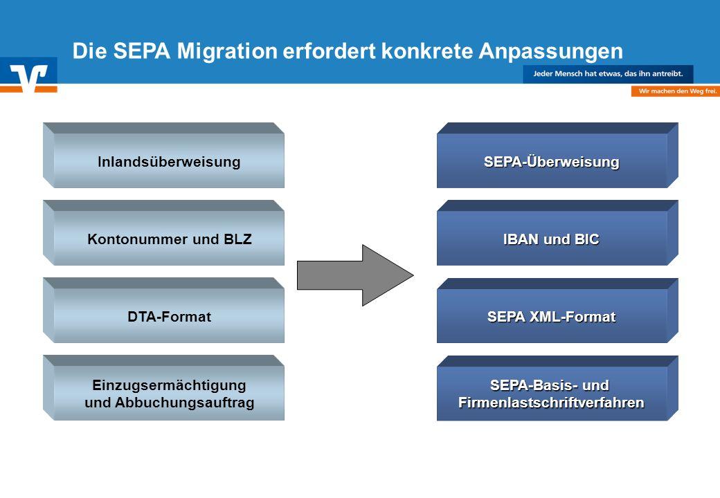 Diagramm Text / Bild BildText Diagramm Ende Diagramm Text / Bild Die SEPA Migration erfordert konkrete Anpassungen Inlandsüberweisung DTA-Format Kontonummer und BLZ Einzugsermächtigung und Abbuchungsauftrag SEPA-Überweisung SEPA XML-Format IBAN und BIC SEPA-Basis- und Firmenlastschriftverfahren