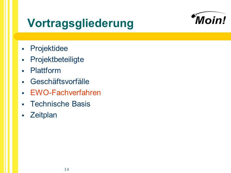 14 Vortragsgliederung Projektidee Projektbeteiligte Plattform Geschäftsvorfälle EWO-Fachverfahren Technische Basis Zeitplan