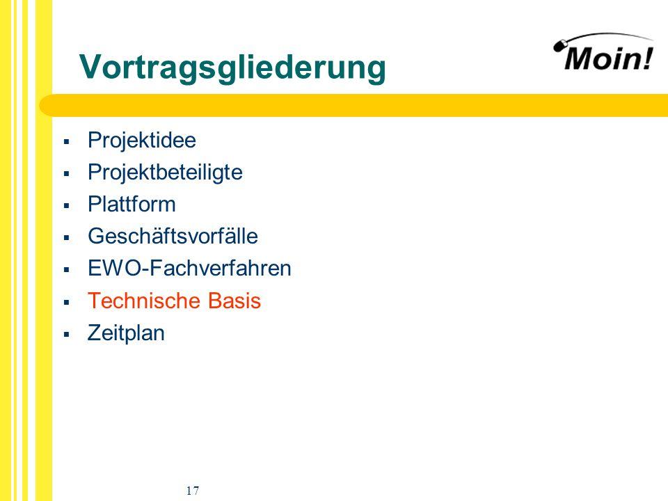 17 Vortragsgliederung Projektidee Projektbeteiligte Plattform Geschäftsvorfälle EWO-Fachverfahren Technische Basis Zeitplan