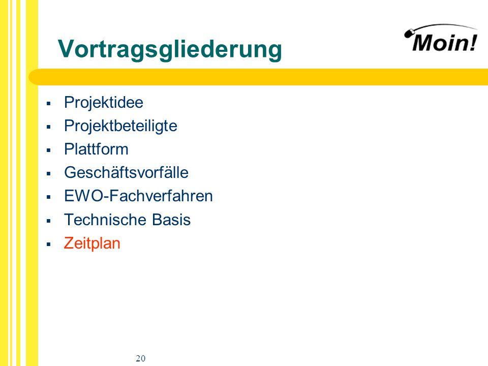 20 Vortragsgliederung Projektidee Projektbeteiligte Plattform Geschäftsvorfälle EWO-Fachverfahren Technische Basis Zeitplan