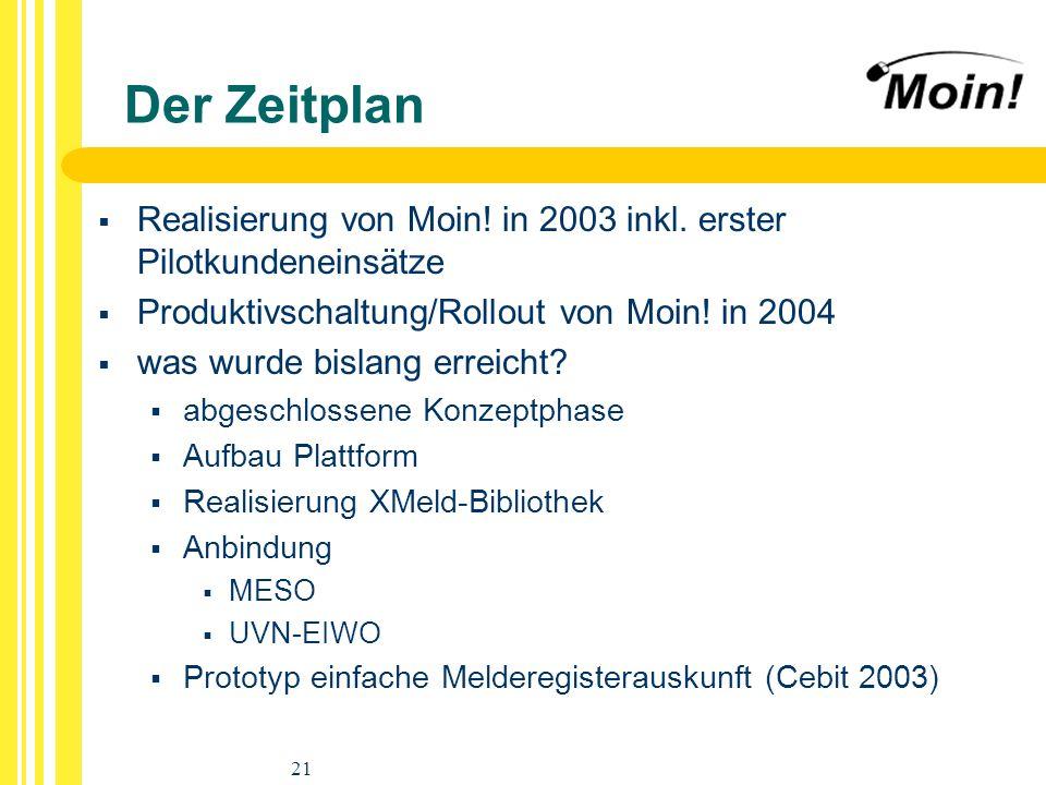 21 Der Zeitplan Realisierung von Moin! in 2003 inkl. erster Pilotkundeneinsätze Produktivschaltung/Rollout von Moin! in 2004 was wurde bislang erreich