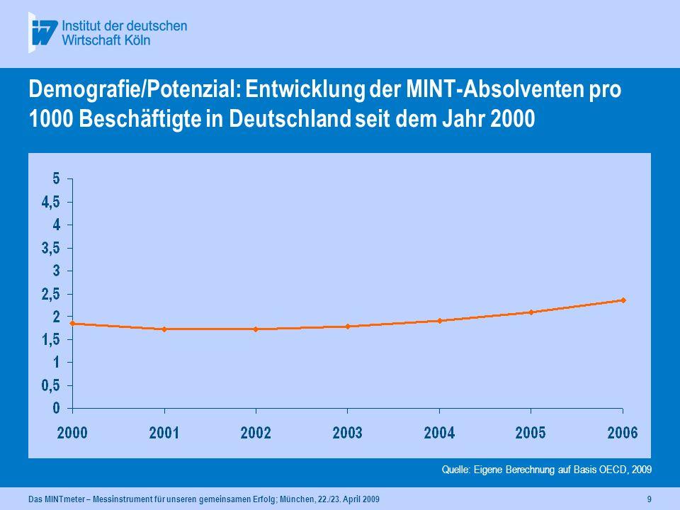 Das MINTmeter – Messinstrument für unseren gemeinsamen Erfolg; München, 22./23.