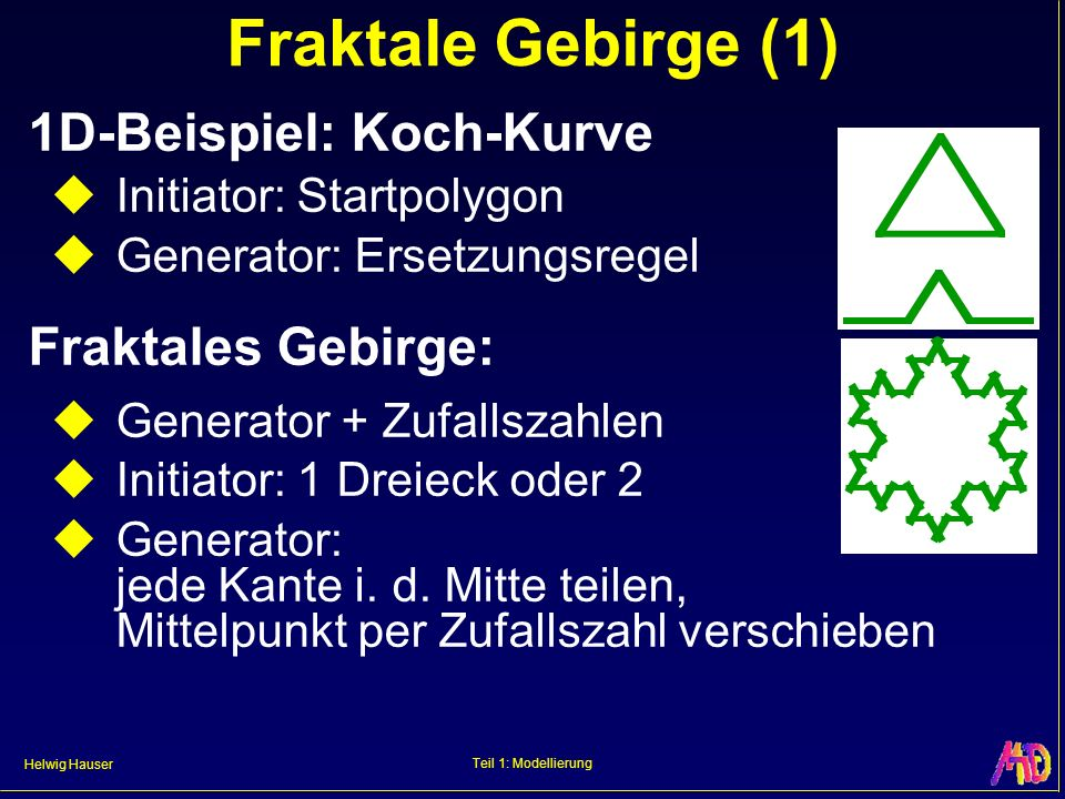 Helwig Hauser Teil 1: Modellierung Fraktale Gebirge (1) 1D-Beispiel: Koch-Kurve Initiator: Startpolygon Generator: Ersetzungsregel Fraktales Gebirge: