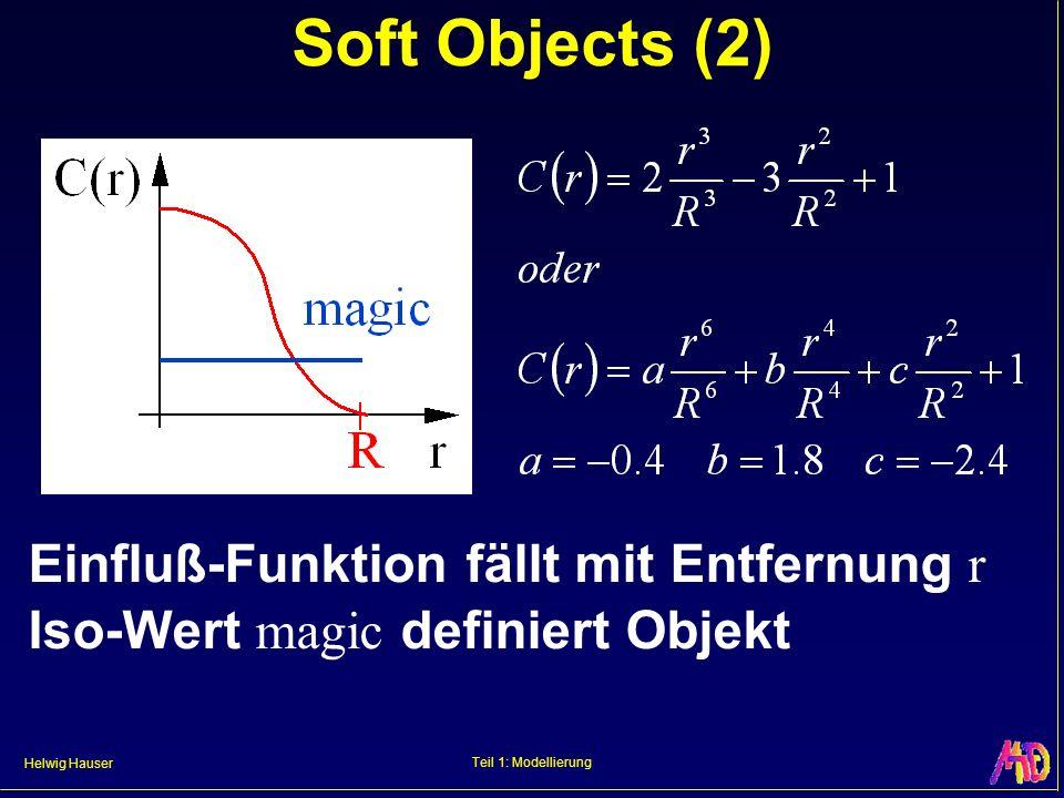 Helwig Hauser Teil 1: Modellierung Soft Objects (2) Einfluß-Funktion fällt mit Entfernung r Iso-Wert magic definiert Objekt