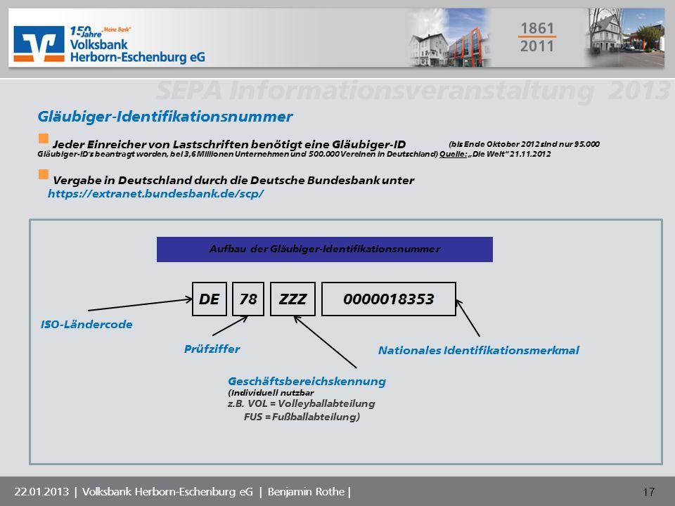 Volksbank Musterstadt eG SEPA Informationsveranstaltung 2013 22.01.2013 | Volksbank Herborn-Eschenburg eG | Benjamin Rothe | Gläubiger-Identifikations