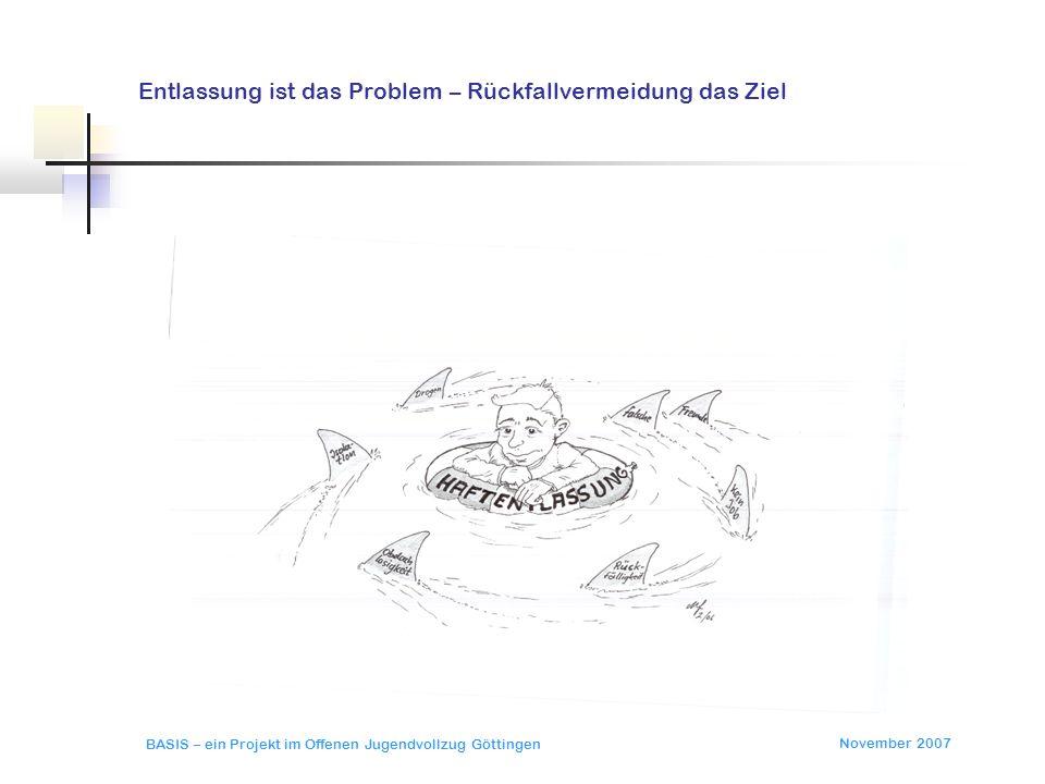 November 2007 BASIS – ein Projekt im Offenen Jugendvollzug Göttingen Entlassung ist das Problem – Rückfallvermeidung das Ziel