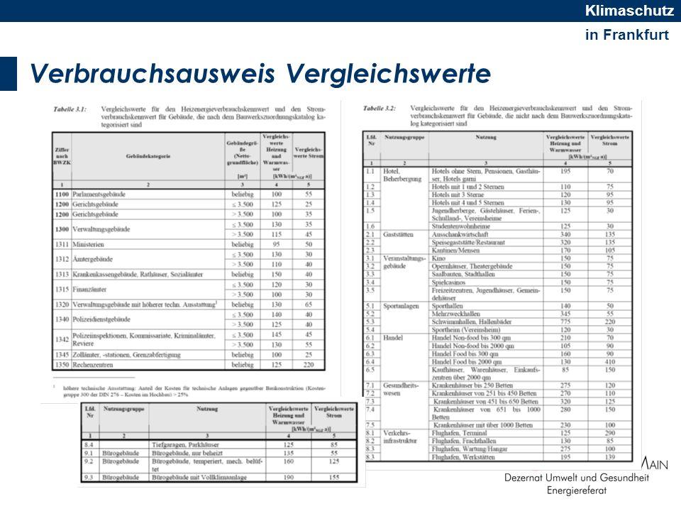 in Frankfurt Klimaschutz Verbrauchsausweis Vergleichswerte