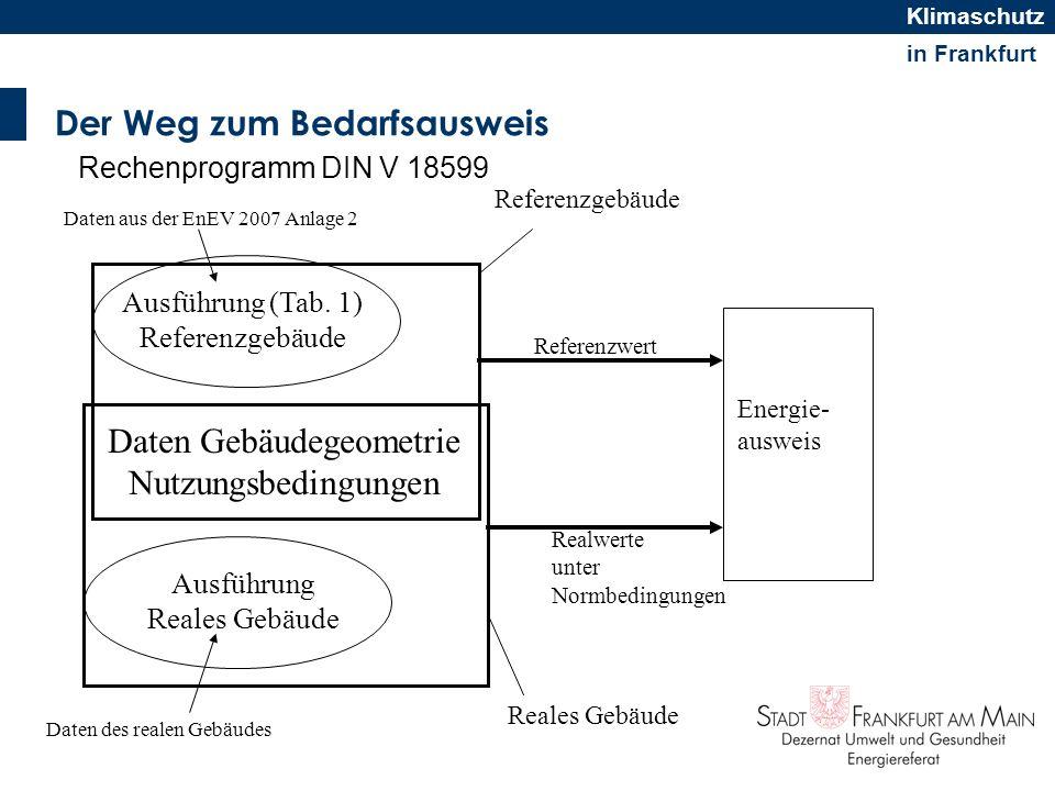 in Frankfurt Klimaschutz Daten Gebäudegeometrie Nutzungsbedingungen Ausführung (Tab. 1) Referenzgebäude Ausführung Reales Gebäude Referenzgebäude Real