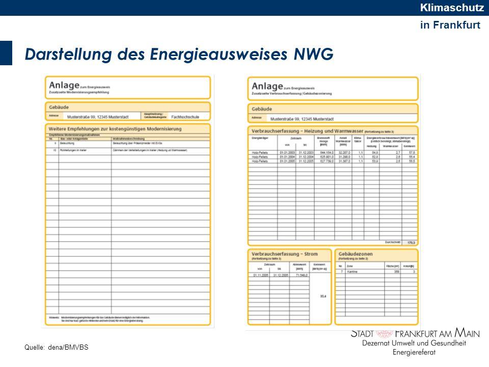 in Frankfurt Klimaschutz Darstellung des Energieausweises NWG Quelle: dena/BMVBS