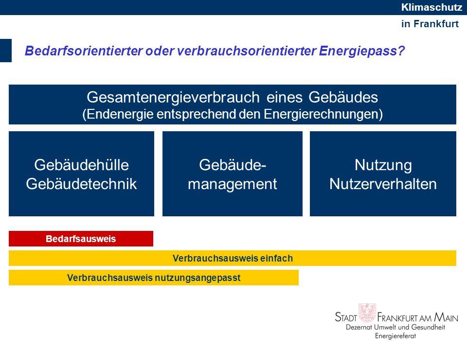 in Frankfurt Klimaschutz Bedarfsorientierter oder verbrauchsorientierter Energiepass? Nutzung Nutzerverhalten Gebäudehülle Gebäudetechnik Gebäude- man
