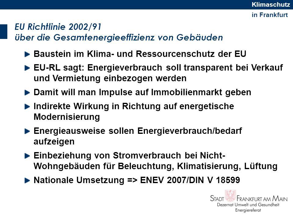 in Frankfurt Klimaschutz EU Richtlinie 2002/91 über die Gesamtenergieeffizienz von Gebäuden Baustein im Klima- und Ressourcenschutz der EU EU-RL sagt: