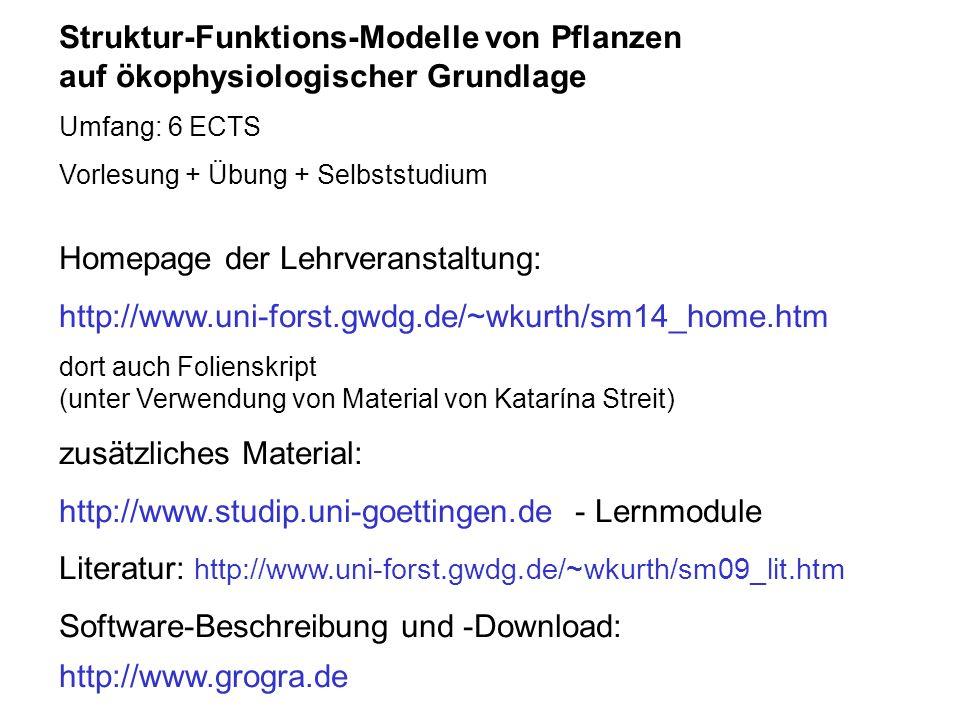 Struktur-Funktions-Modelle von Pflanzen auf ökophysiologischer Grundlage Umfang: 6 ECTS Vorlesung + Übung + Selbststudium Homepage der Lehrveranstaltung: http://www.uni-forst.gwdg.de/~wkurth/sm14_home.htm dort auch Folienskript (unter Verwendung von Material von Katarína Streit) zusätzliches Material: http://www.studip.uni-goettingen.de - Lernmodule Literatur: http://www.uni-forst.gwdg.de/~wkurth/sm09_lit.htm Software-Beschreibung und -Download: http://www.grogra.de
