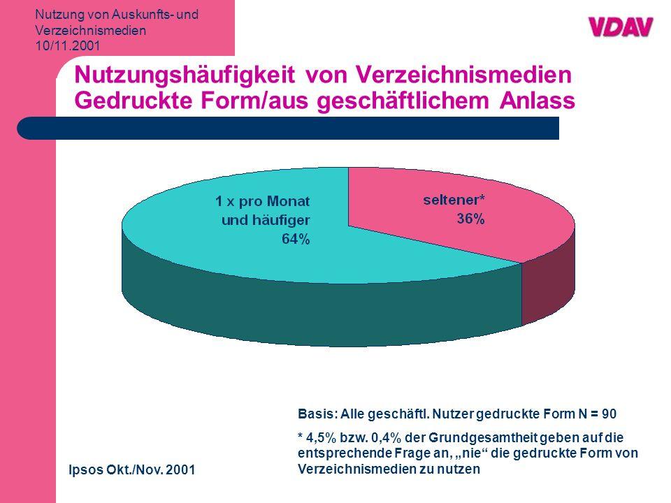 Nutzung von Auskunfts- und Verzeichnismedien 10/11.2001 Nutzungshäufigkeit von Verzeichnismedien Gedruckte Form/aus geschäftlichem Anlass Ipsos Okt./Nov.