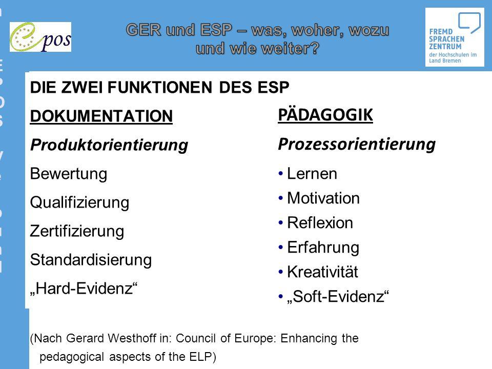 Organisation: EPOS-VerbundOrganisation: EPOS-Verbund DIE ZWEI FUNKTIONEN DES ESP DOKUMENTATION Produktorientierung Bewertung Qualifizierung Zertifizie
