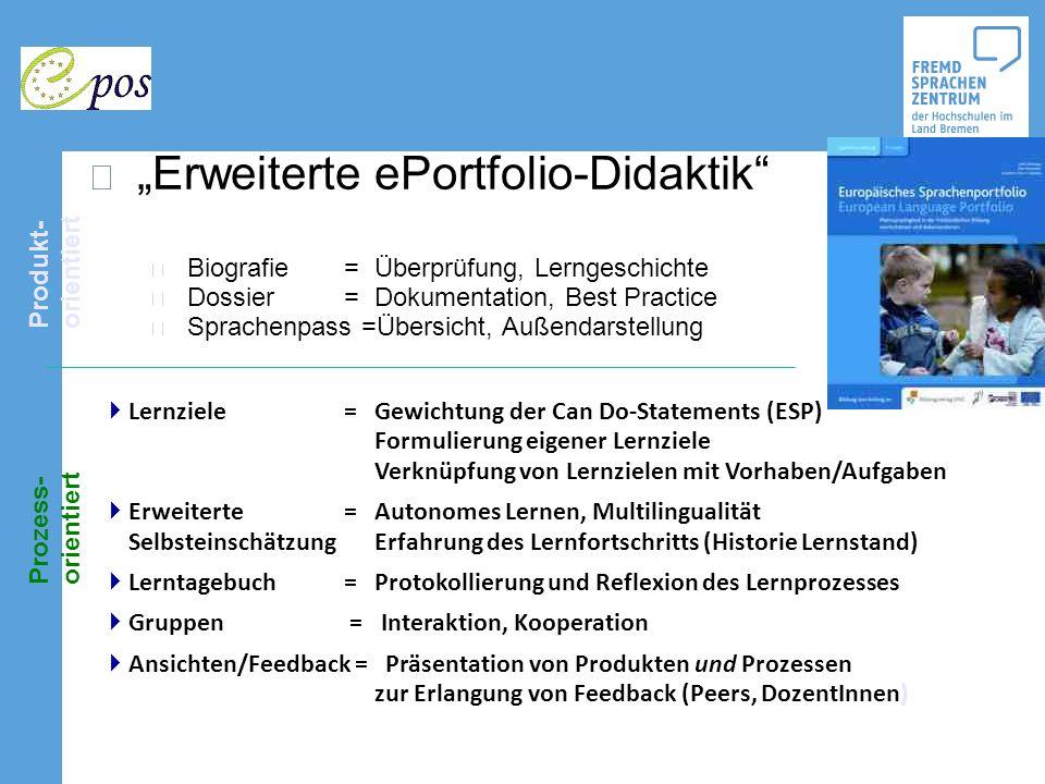 Erweiterte ePortfolio-Didaktik Biografie =Überprüfung, Lerngeschichte Dossier =Dokumentation, Best Practice Sprachenpass =Übersicht, Außendarstellung