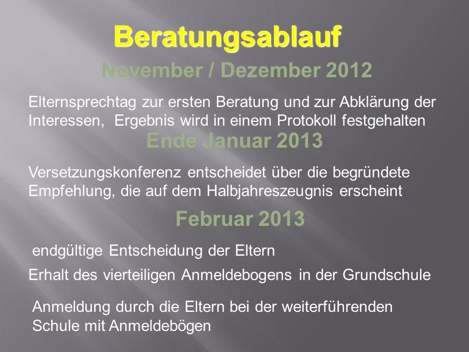 November / Dezember 2012 Elternsprechtag zur ersten Beratung und zur Abklärung der Interessen, Ergebnis wird in einem Protokoll festgehalten Ende Janu