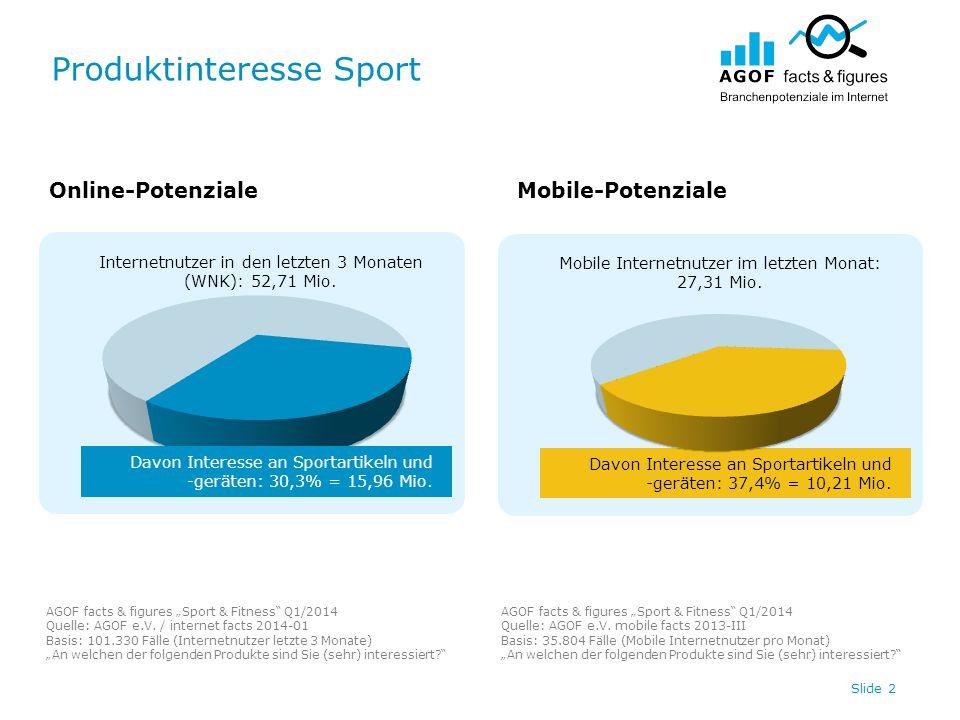 Produktinteresse Sport AGOF facts & figures Sport & Fitness Q1/2014 Quelle: AGOF e.V.