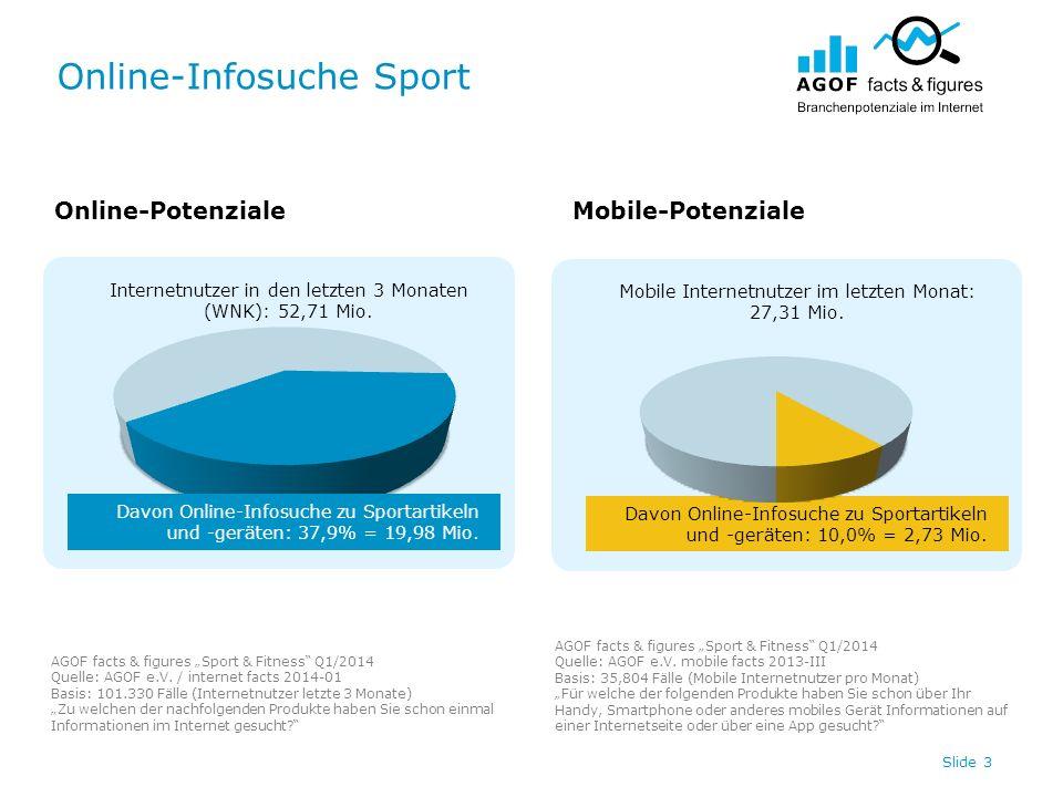 Online-Infosuche Sport Slide 3 Internetnutzer in den letzten 3 Monaten (WNK): 52,71 Mio.