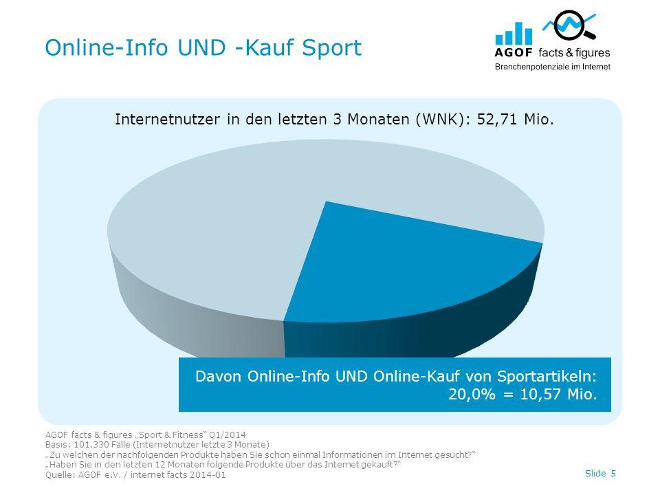 Online-Info UND -Kauf Sport AGOF facts & figures Sport & Fitness Q1/2014 Basis: 101.330 Fälle (Internetnutzer letzte 3 Monate) Zu welchen der nachfolgenden Produkte haben Sie schon einmal Informationen im Internet gesucht.