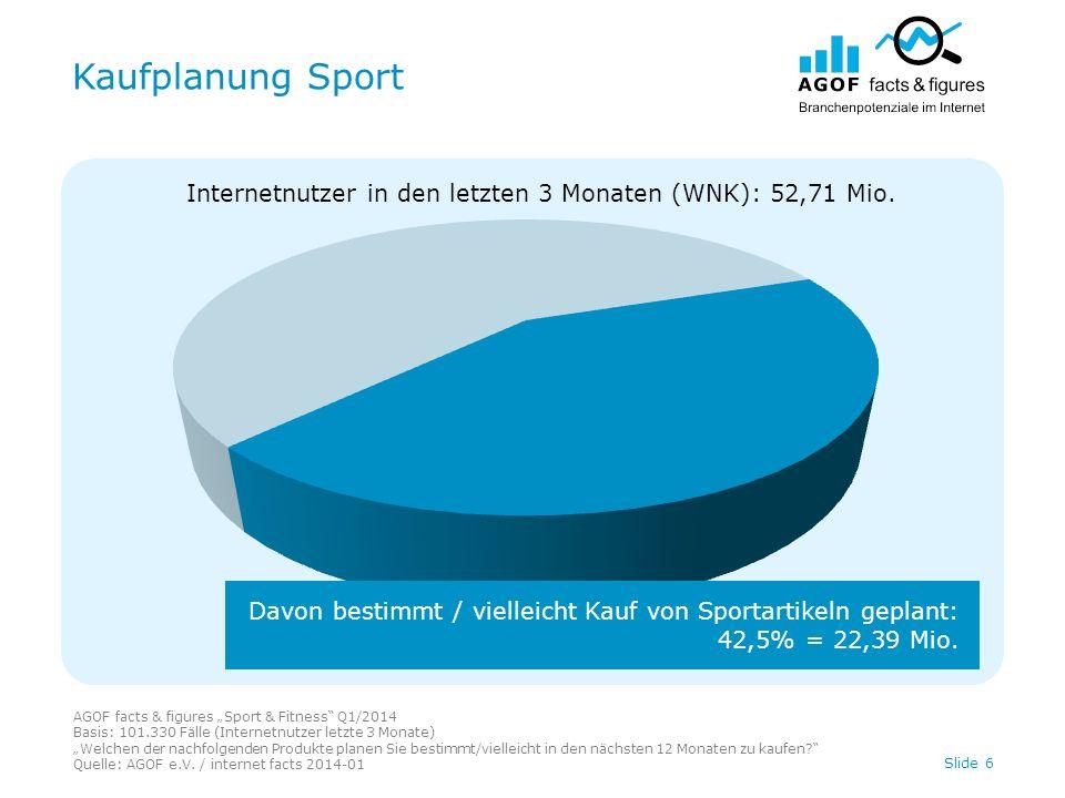 Kaufplanung Sport AGOF facts & figures Sport & Fitness Q1/2014 Basis: 101.330 Fälle (Internetnutzer letzte 3 Monate) Welchen der nachfolgenden Produkte planen Sie bestimmt/vielleicht in den nächsten 12 Monaten zu kaufen.