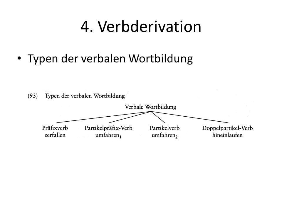 4. Verbderivation Typen der verbalen Wortbildung